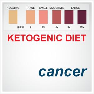 KETOGENIC_DIET_CANCER