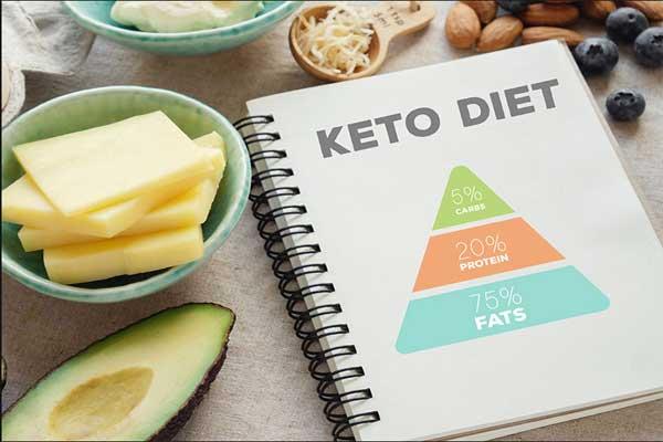κετογονική διατροφή-dietstroe.gr
